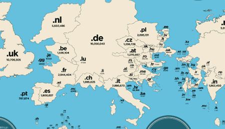 .tld Liste: Welche Domainendung zu welchem Land?